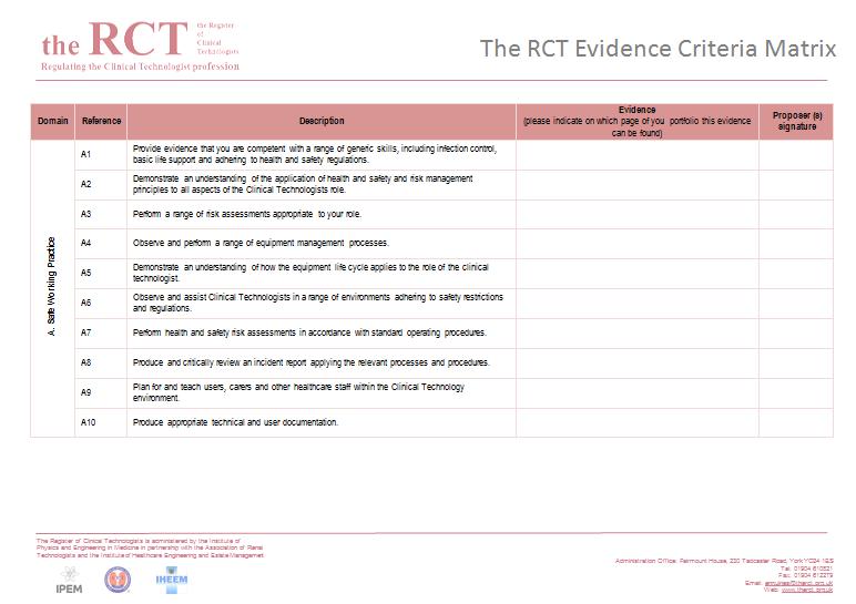 RCT - Evidence matrix